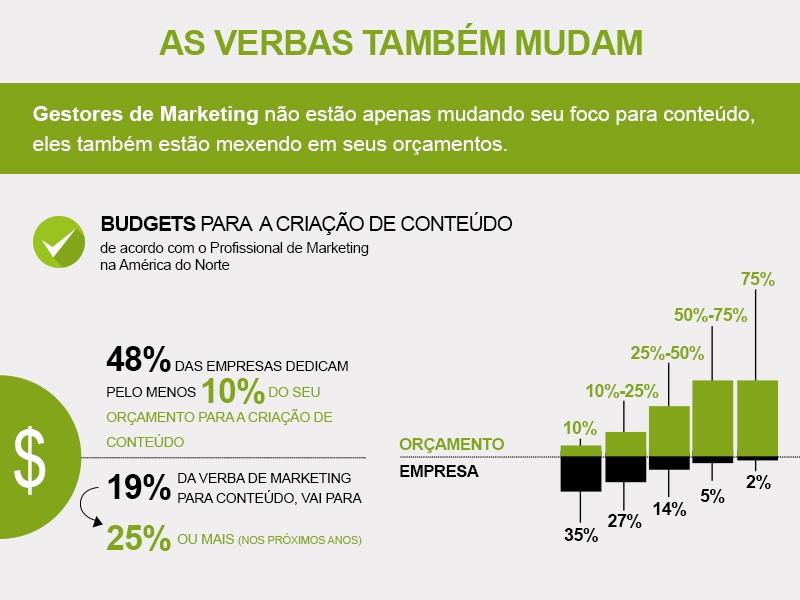 marketing-verba